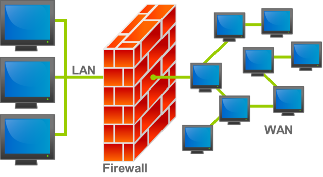 640px Firewall